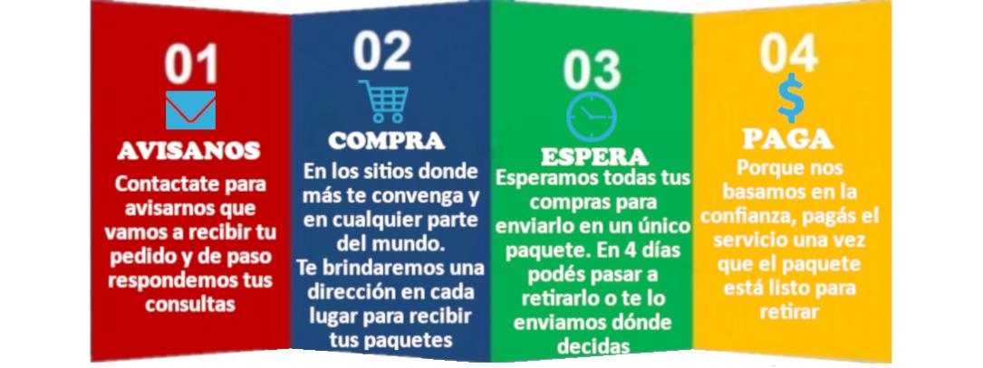 Diagrama pasos.png